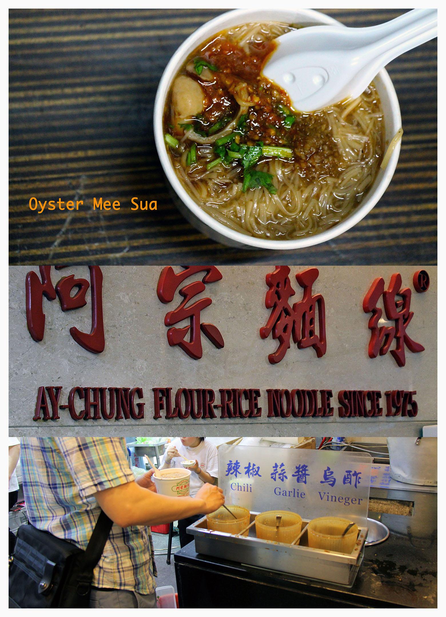 Shilin Night Market Food Guide (Taipei)